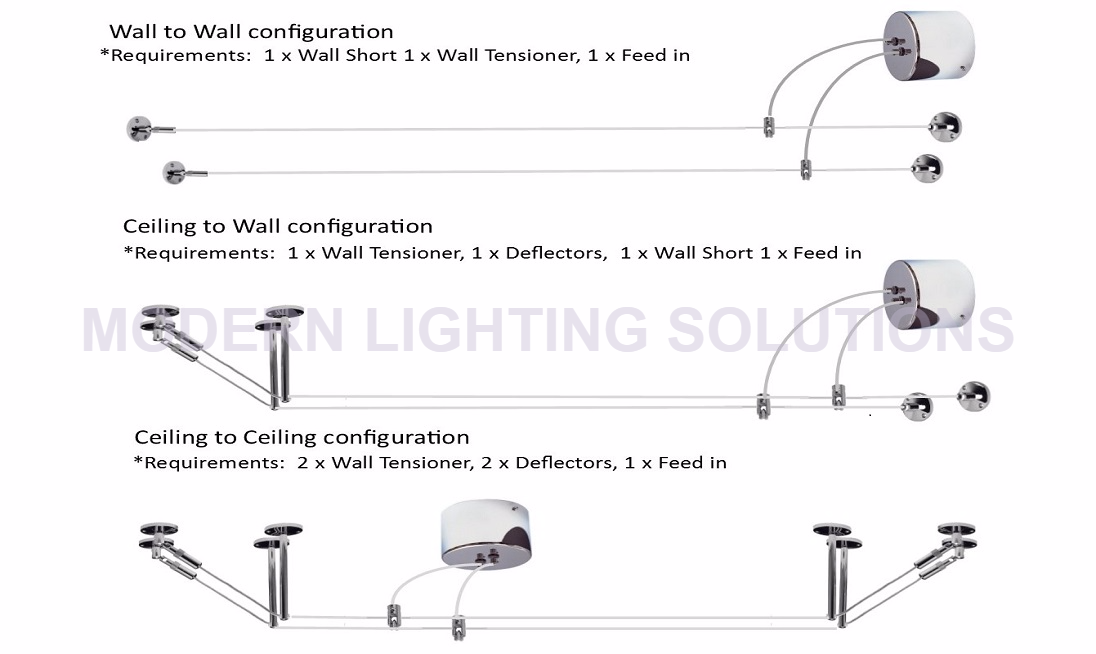 Low Voltage Cable Lighting System : V wire lighting systems cable system modern